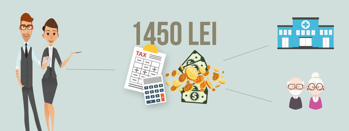 smart bill invata crestere contributii